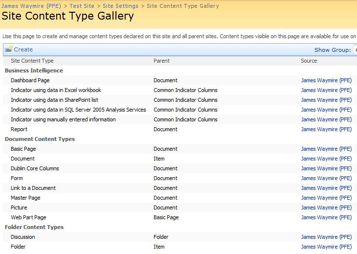 Content Type Gallery
